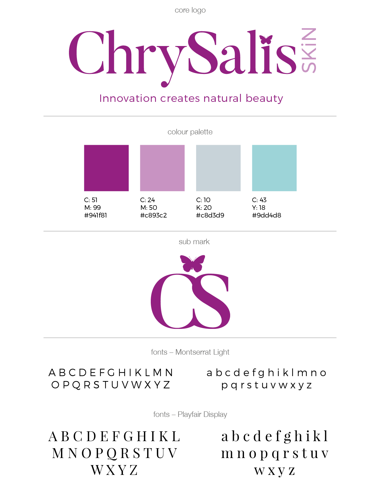 Chrysalis Skin Brand Board