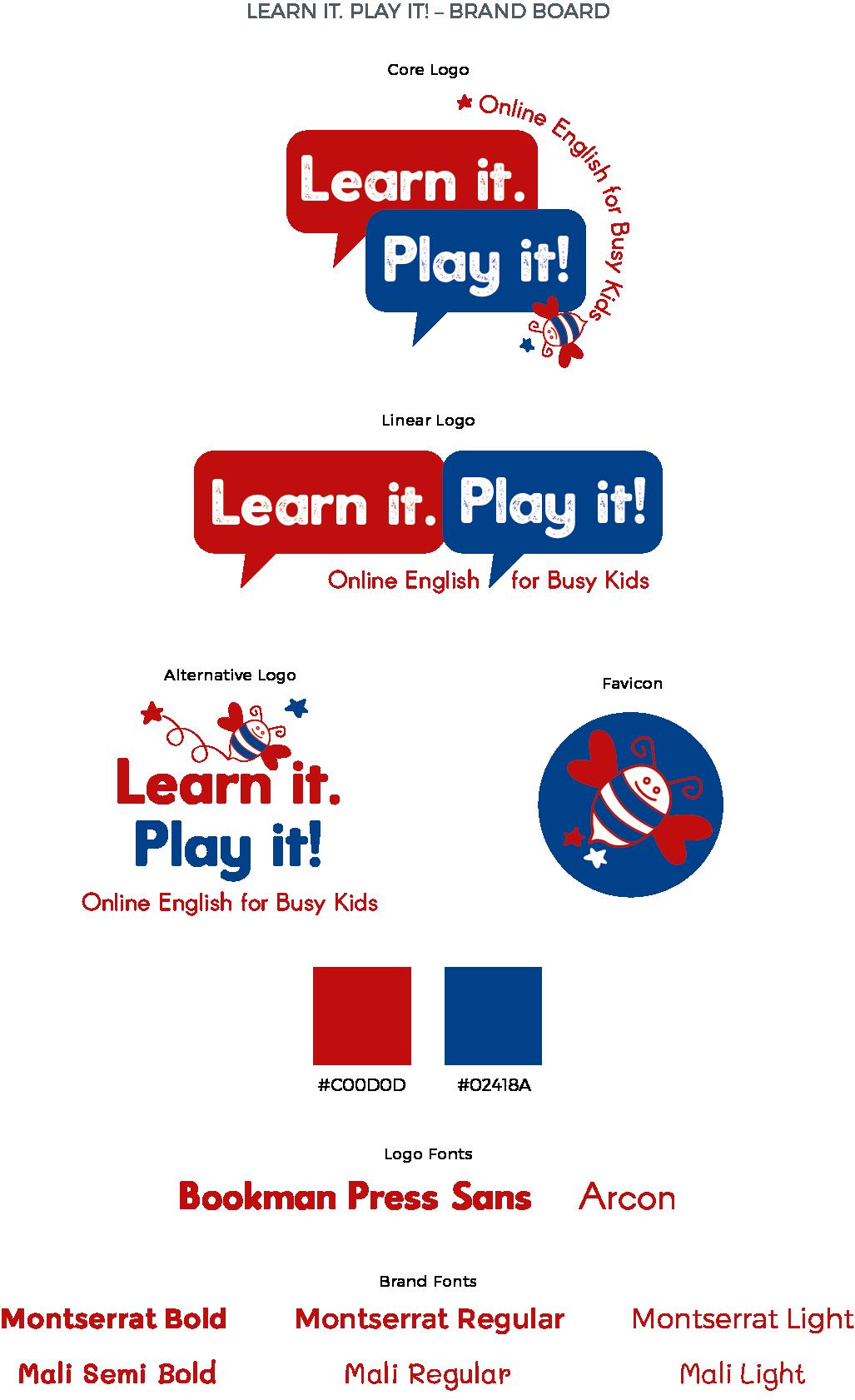 Learn It Play It Brand Board