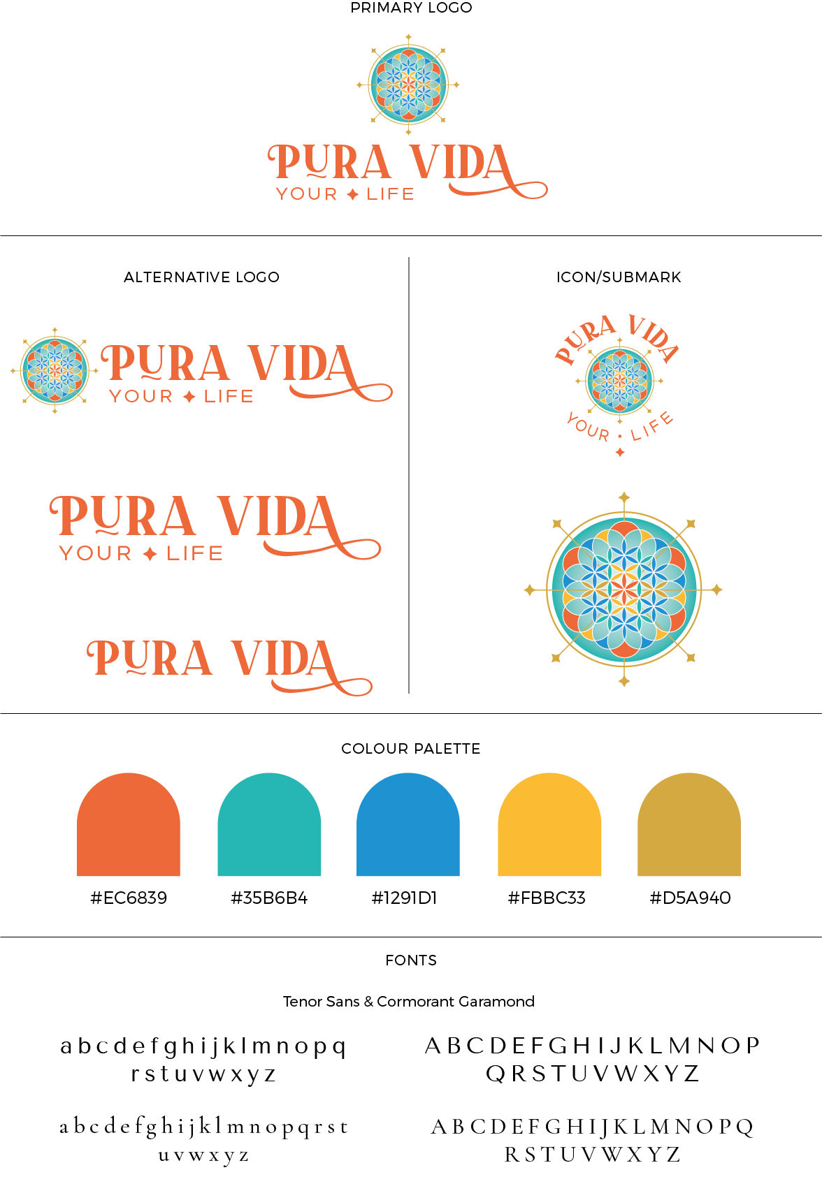 Pura Vida Your Life Brand Board